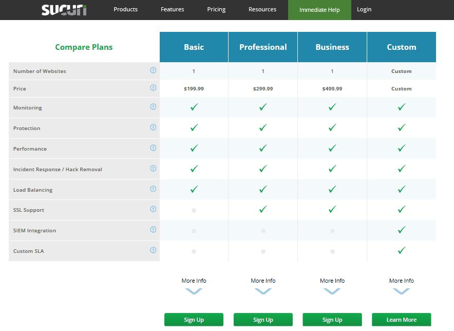 seguridad wordpress - planes Sucuri Pro