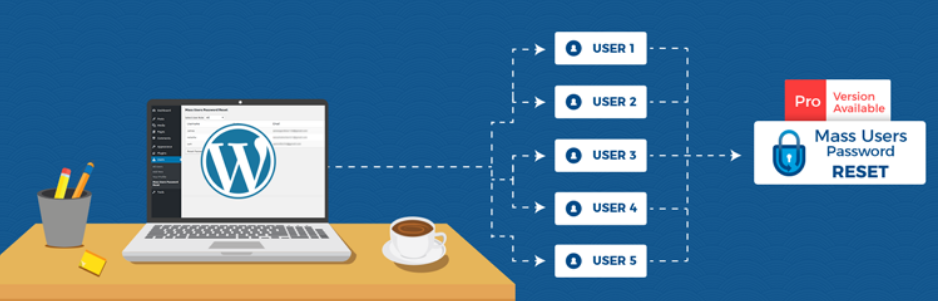 resetear-contraseña-wordpress-plugin-MASS-Users-Password-Reset